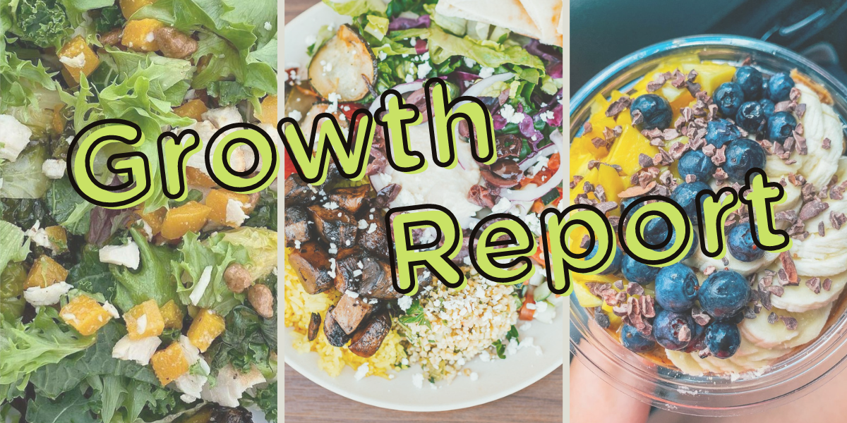 WOWorks Growth Report